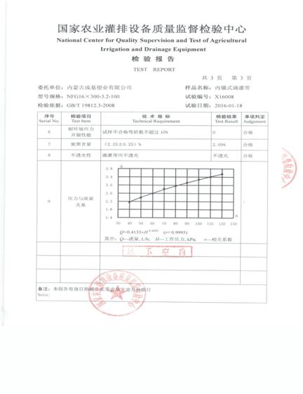 万博manbetx地址带检测报告-4